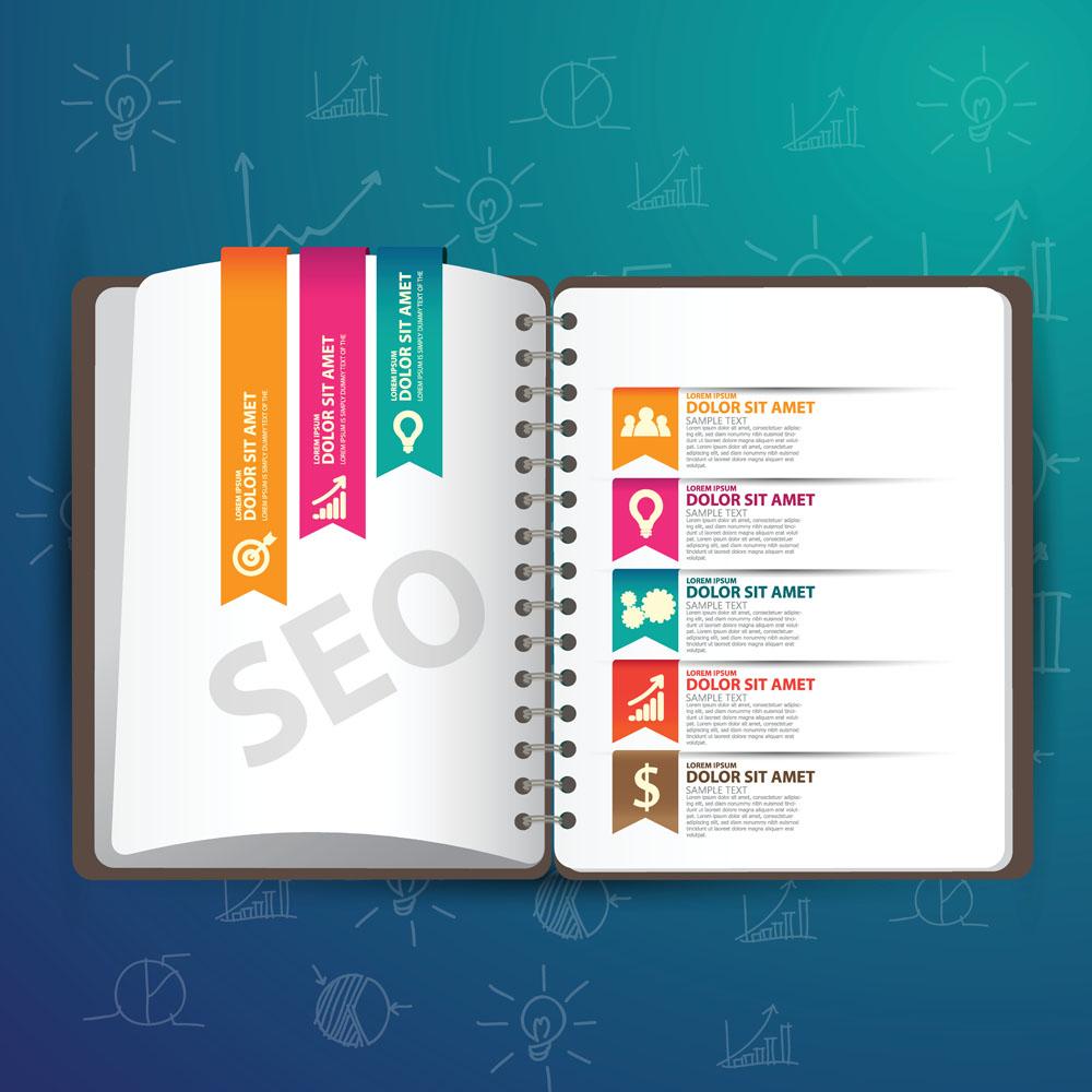 如何以SEO优化的角度来分析网站的竞争度